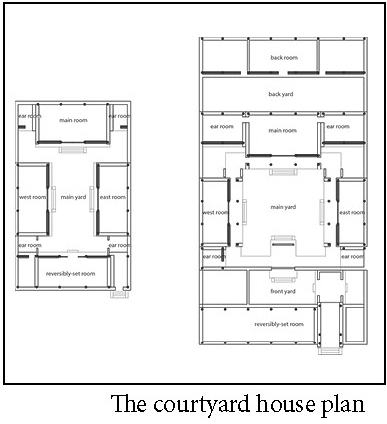 Architecture jer 39 s intellectual adventures for Chinese house plans